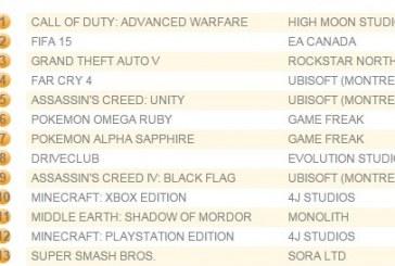 جمعه ی سیاه Advanced Warfare را به اول جدول UK باز گرداند