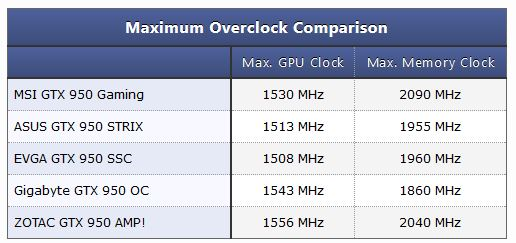 overclock-results-mihangame